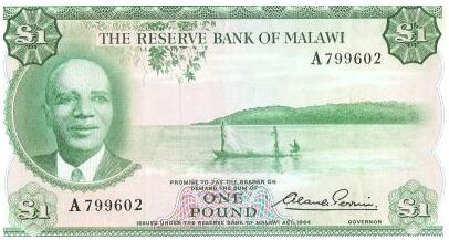 Development of today's Malawi
