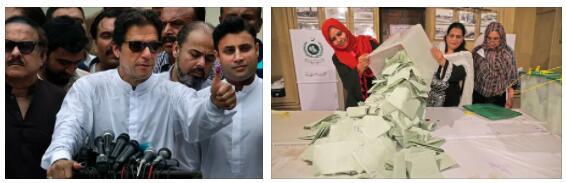 Pakistan Elections 2018